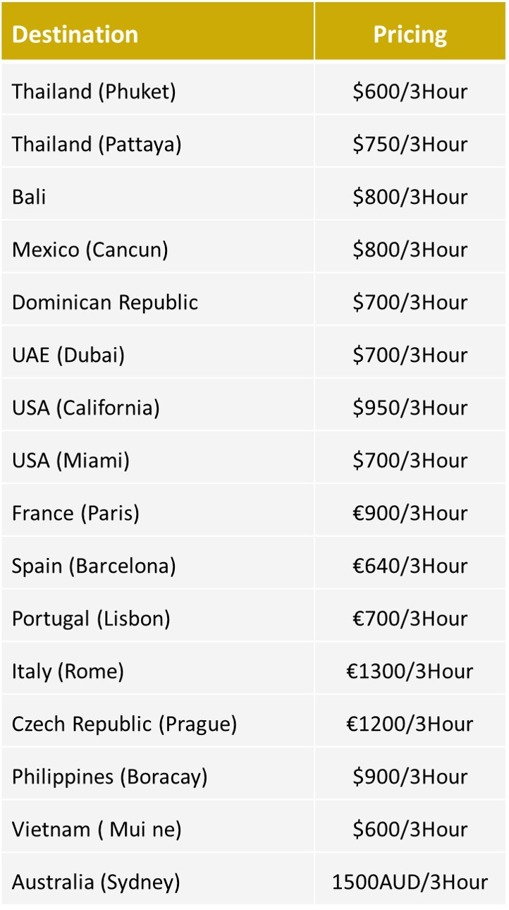 Abroad Photography Pricing